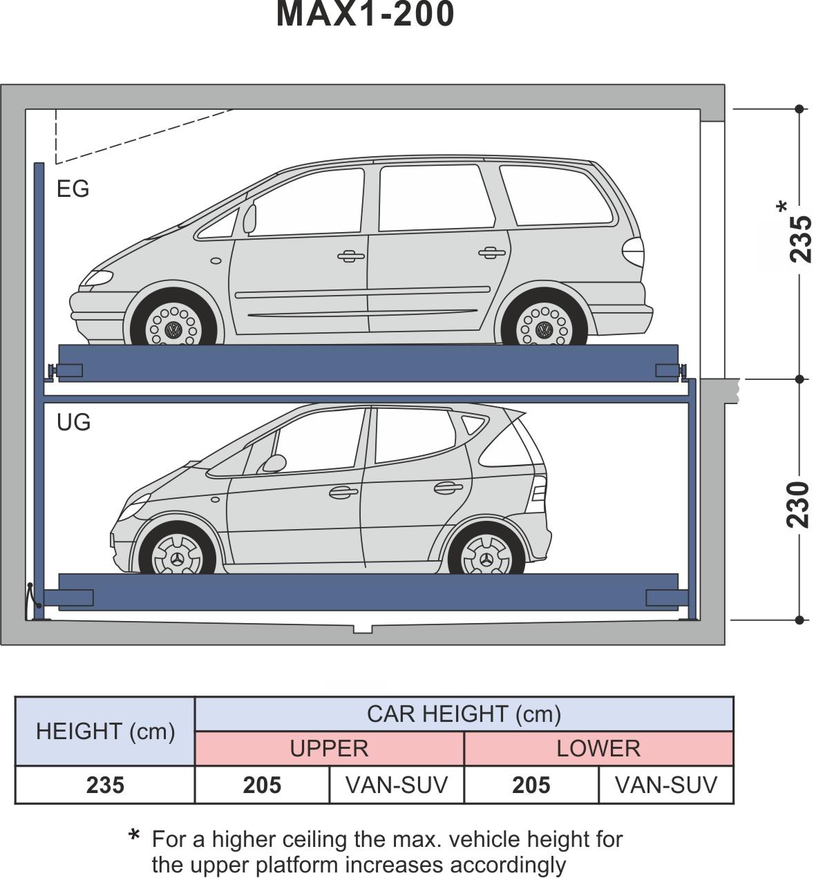 Car lift garage height 13