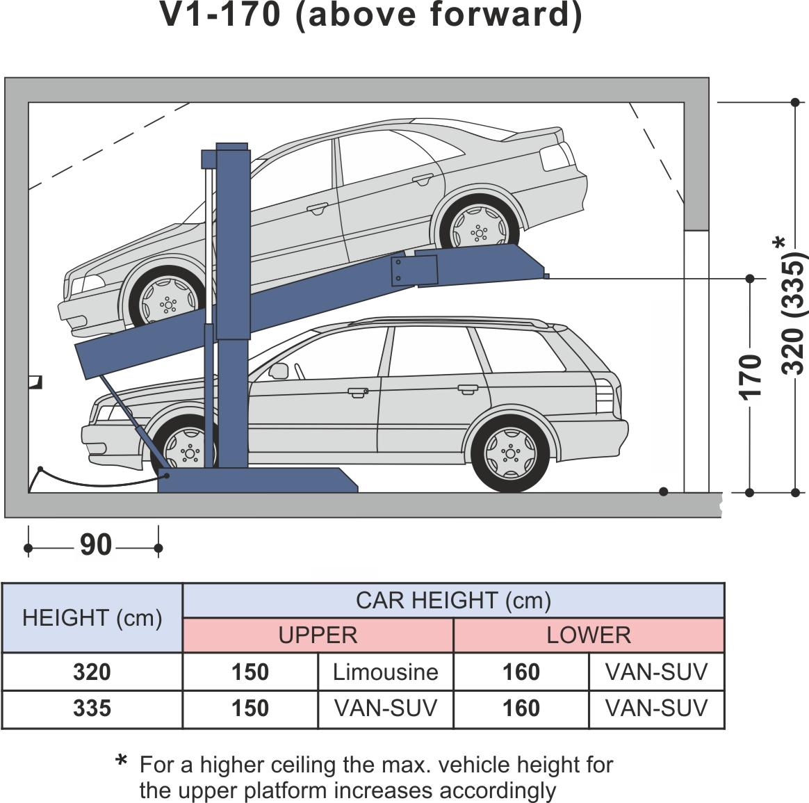 autostacker v1 car stackers stack parking swiss park. Black Bedroom Furniture Sets. Home Design Ideas